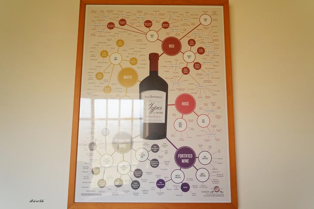 20161120170612 46 - 熱血採訪│台中酒商鼎軒葡萄酒現場直擊,滿滿的酒牆,各式優質紅酒白酒這都有